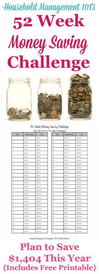 I'm taking Household Management 101's 52 Week Money Saving Challenge, which is a plan to save $1,404 painlessly over the course of a year. Includes a free printable! #52WeekChallenge #MoneyChallenges #SavingMoney