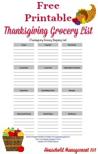 free printable Thanksgiving grocery list