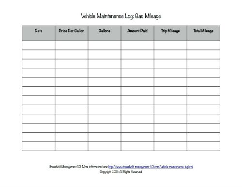 Gas Mileage Sheet Yolarnetonic