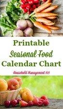 Seasonal Food Calendar Chart